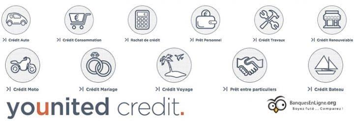 younited credit auto moto conso