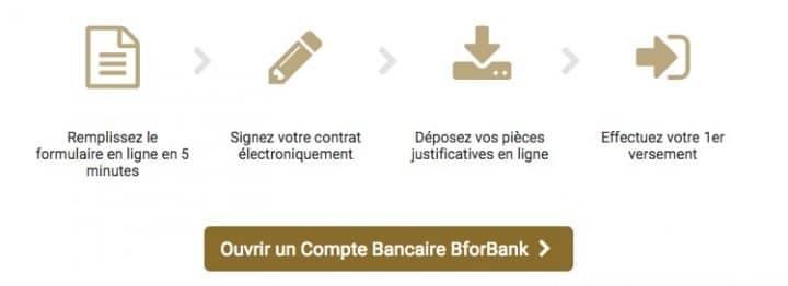 ouvrir un compte bforbank
