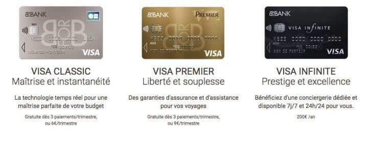Bforbank Avis 2019 La Banque Premium Pour Tous