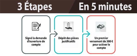 bforbank-processus-inscription-compte-courant