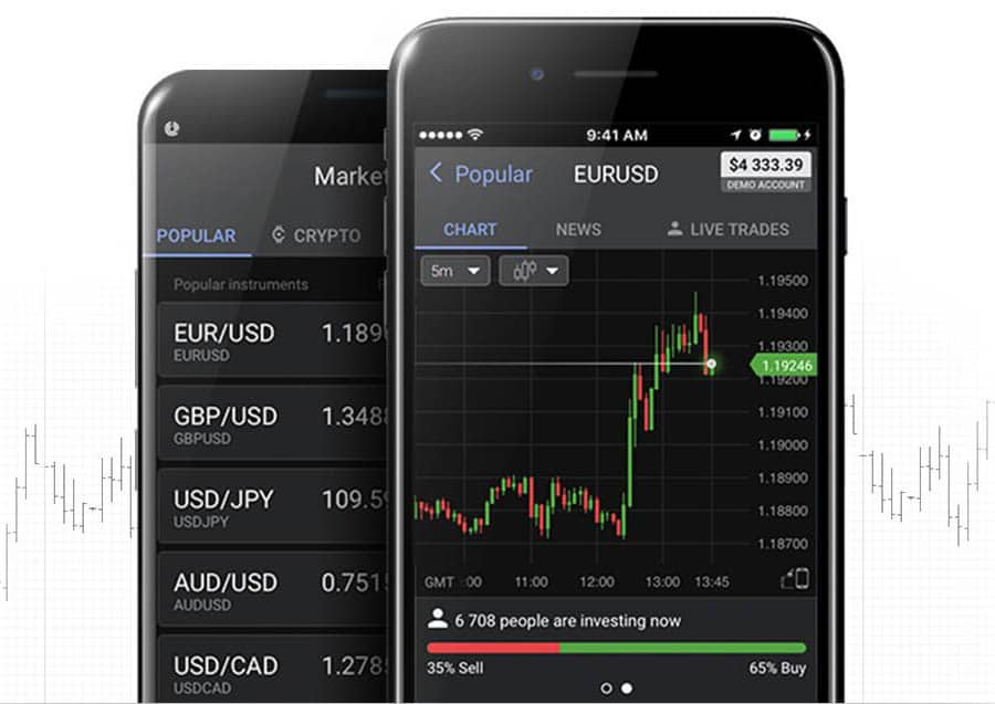 trading platform libertex